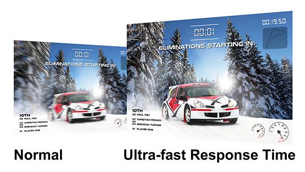 Đối với hãng ViewSonic (thương hiệu màn hình số 1 tại Mỹ với hơn 30 năm  kinh nghiệm) thì đối với màn hình chơi game có thông số Response Time là 1  ...